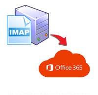 backup imap emails