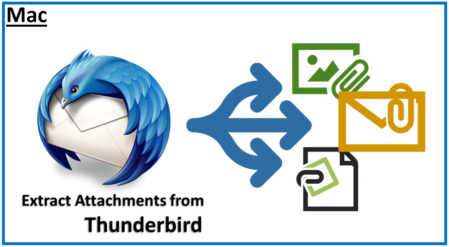 how to extract attachments from thunderbird